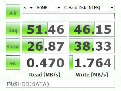 HDD (NTFS) Benchmark